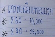 แชร์กระจุย!ด่ากระจาย!! นักเรียนตั้งเป้า ถ้าได้เกรด 2.50 จะขอเงินหมื่นจากแม่!!
