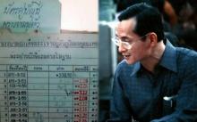 """เป็นบุญตายิ่งนัก..เมื่อได้เห็นสมุดบัญชีเงินฝากของพ่อ """"ในหลวง ร.9"""""""
