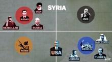 สรุปง่ายๆ สงครามโลกครั้งที่ 3 จะเกิดขึ้นหรือไม่ แล้วชนวนเหตุมาจากอะไร(คลิป)