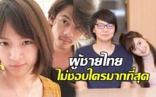 """เห็นโพลแล้วเงิบ! ชาวเน็ตตั้งกระทู้ ถาม ผู้ชายไทยไม่ชอบใครมากที่สุด ระหว่าง """"คัตโตะ"""" กับ """"แดน วรเวช"""""""